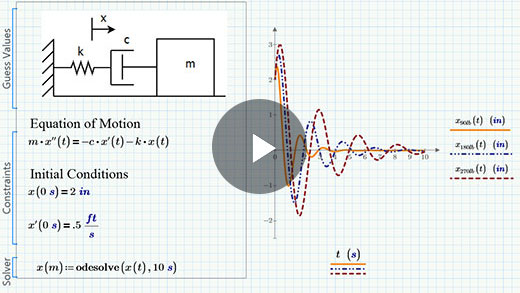 Remarkable vectors in mathcad images