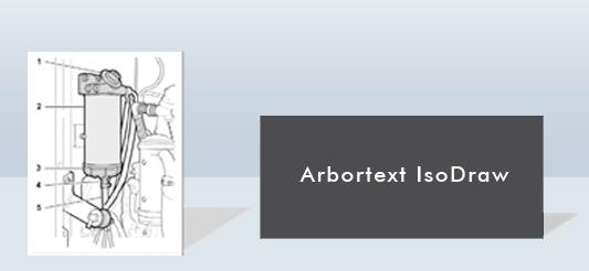 ptc arbortext isodraw